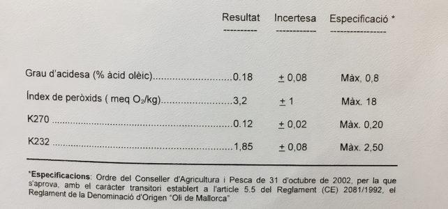 Olivenöl und seine Qualitätskriterien