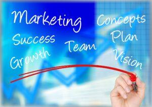Online Marketing für Gesundheitsberufe